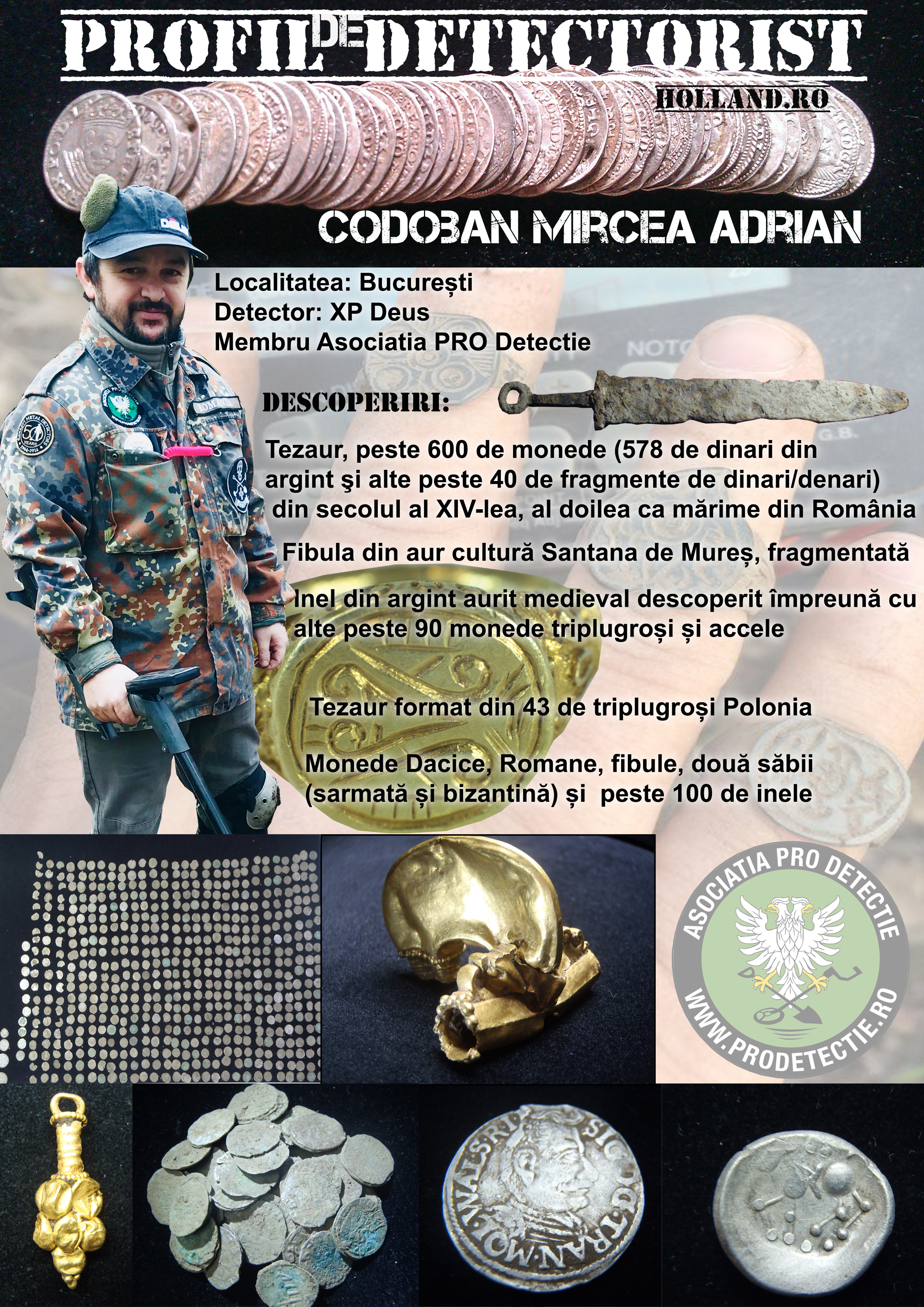 Profil de Detectorist – Codoban Mircea Adrian